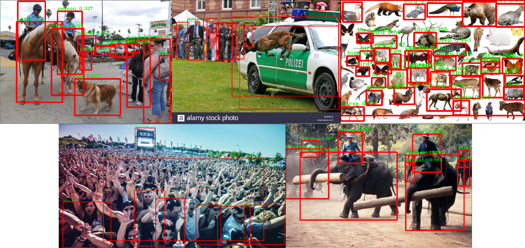 YOLOv2 object detection using Darkflow - Towards Data Science