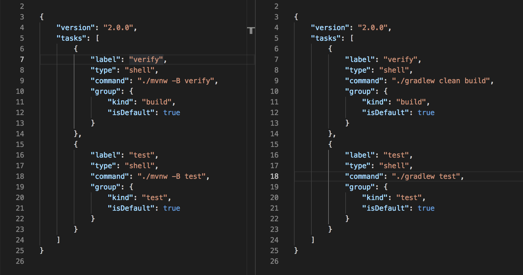 Spring-Boot with Visual Studio Code, why not! - CLL-FST - Medium