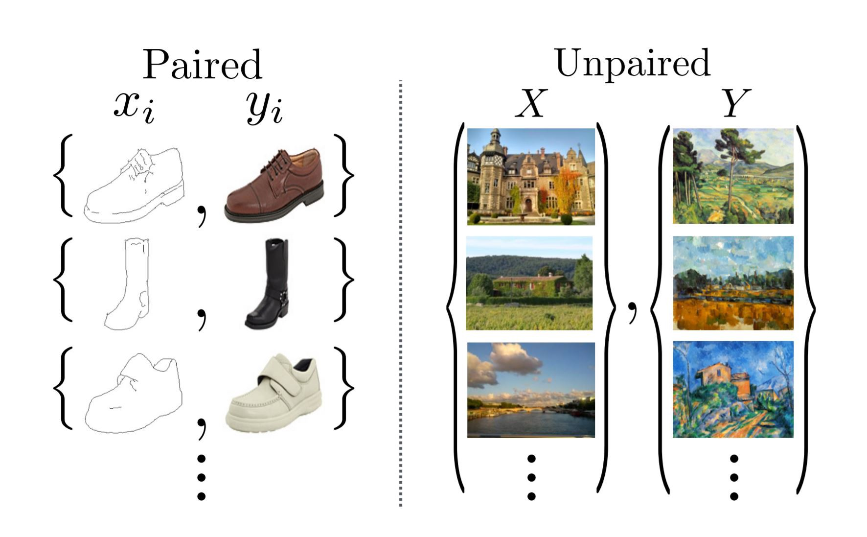 Using GANs to dress up your photo - Good Audience