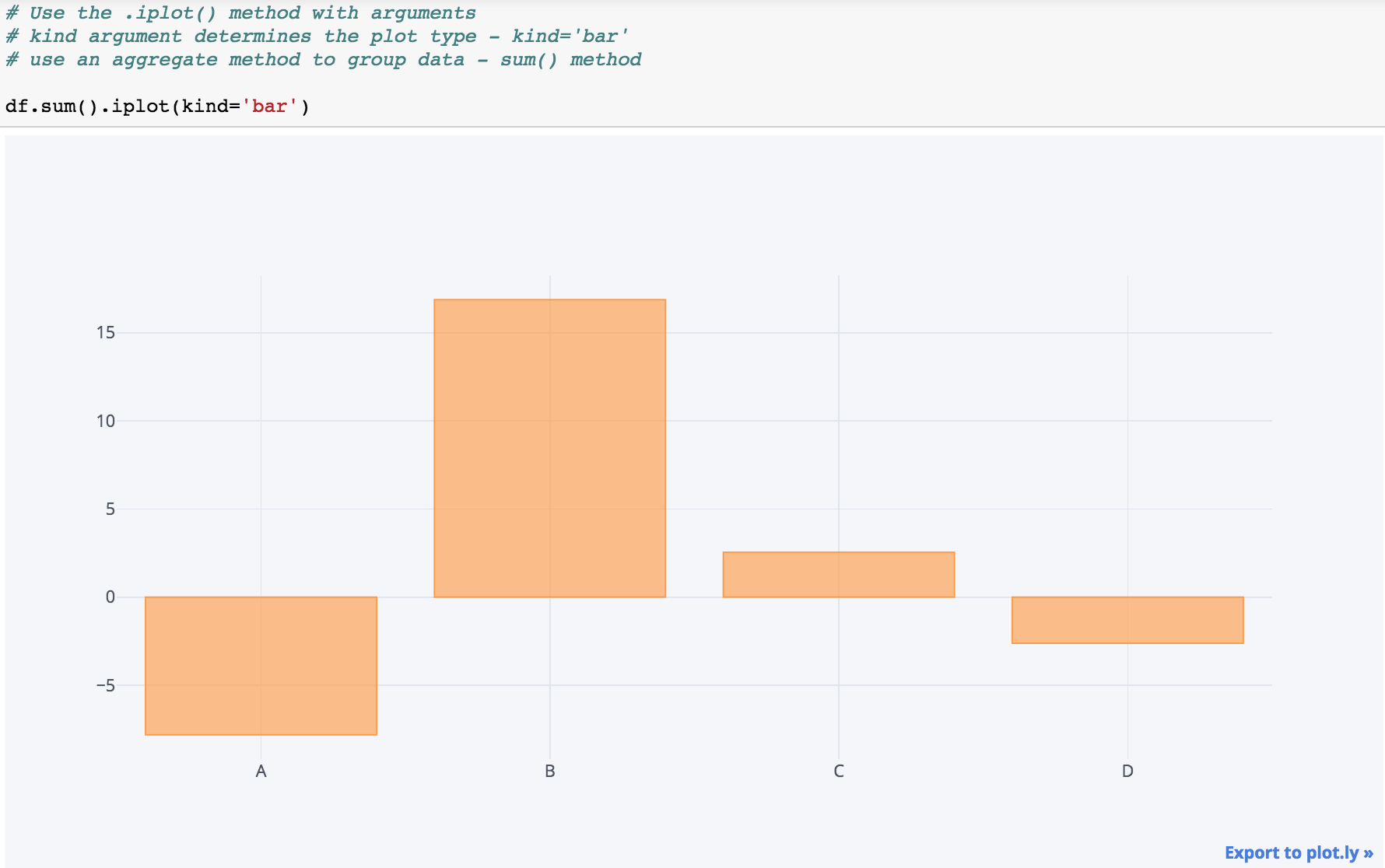 Day (7) — Data Visualization — How to use Plotly and