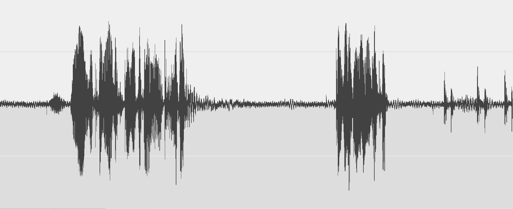 A Podcaster's Guide To Noise Reduction - Joe Nash - Medium