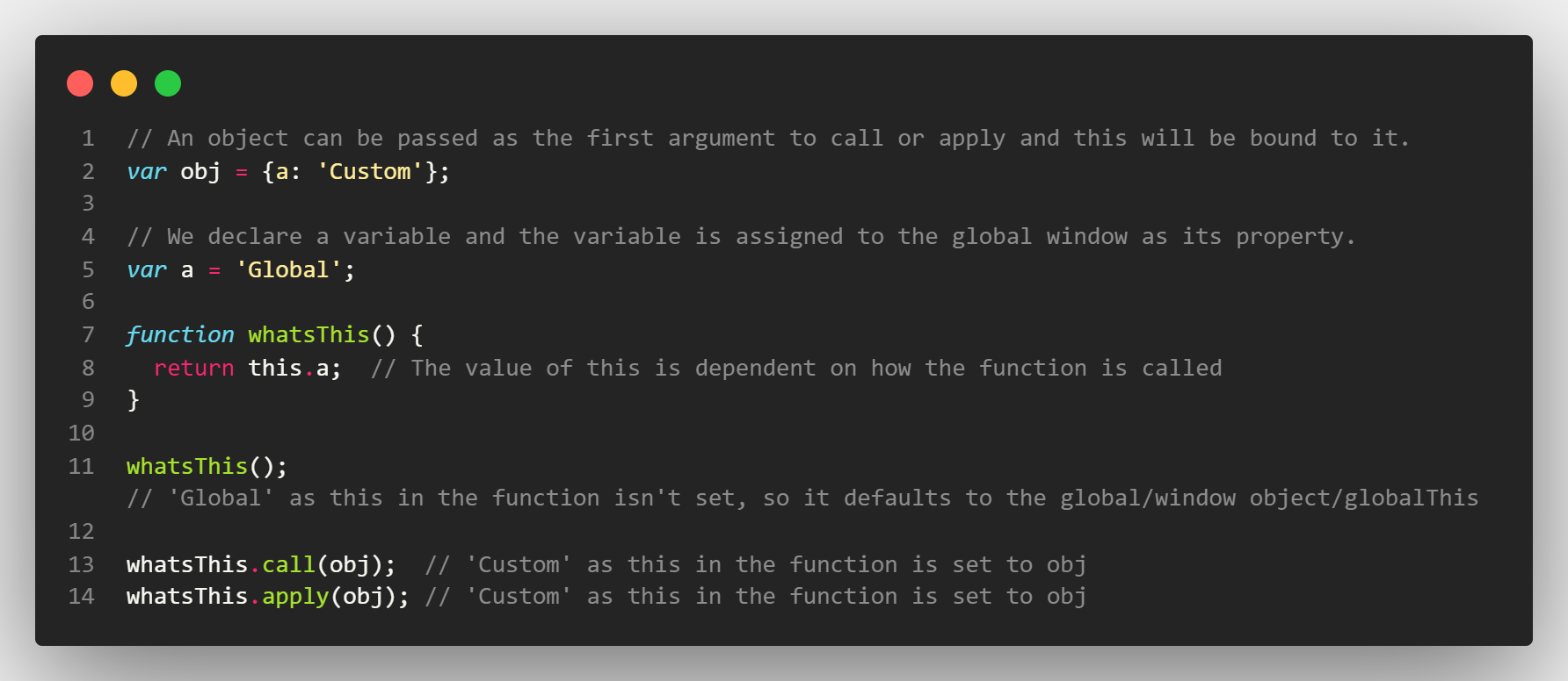 Example 1 for .call() and .apply() methods