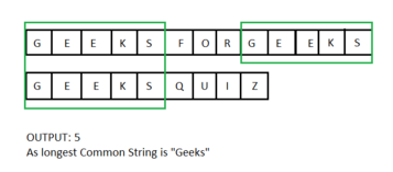 Want to Crack Leetcode Problems Easily? - Algorithms and Coding
