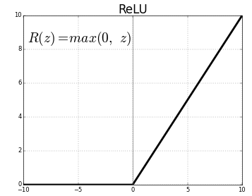 ReLU : Not a Differentiable Function: Why used in Gradient