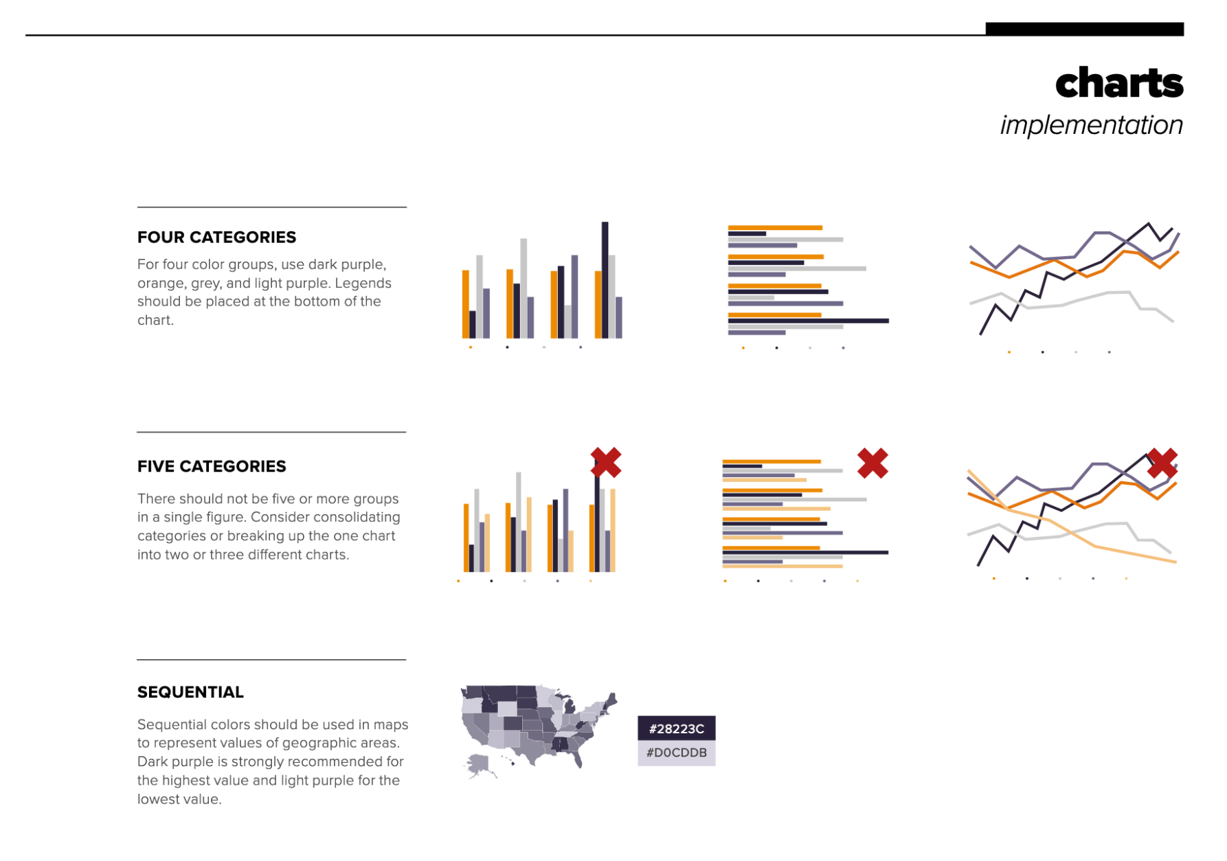 What Are Data Visualization Style Guidelines? - Nightingale