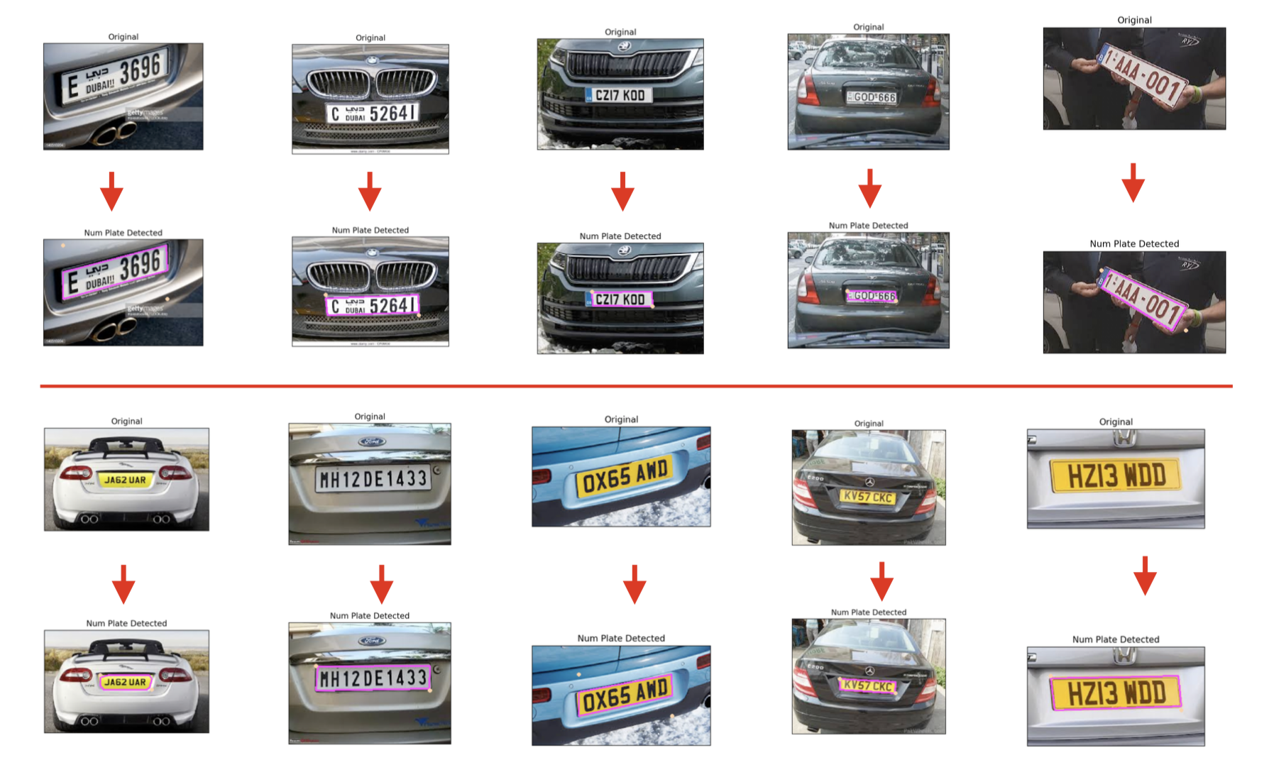 Locating number plates in cars — OpenCV & Python - Keyne Oei