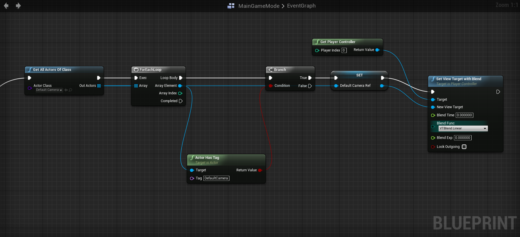 Unreal Engine 4 Tutorial How To Change The Default Camera By