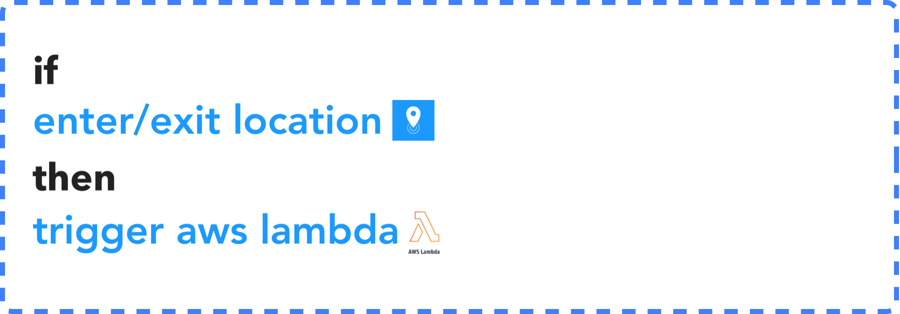 Trigger AWS Lambda functions based on user Location