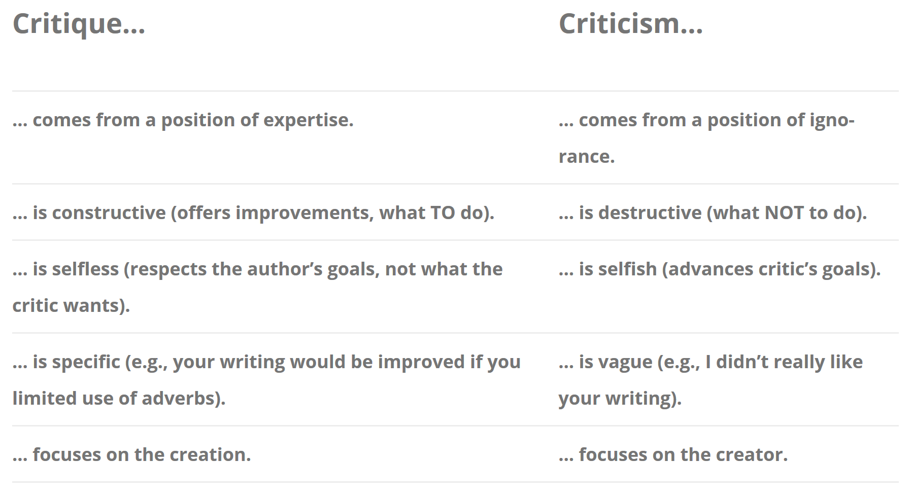 Critique Vs Criticism How To Give Good Feedback And Still By Thomas P Seager Phd Storygarden Medium