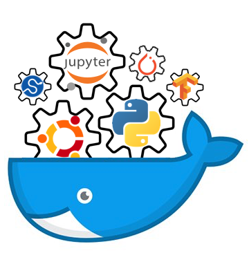 How to Setup Your JupyterLab Project Environment - Towards