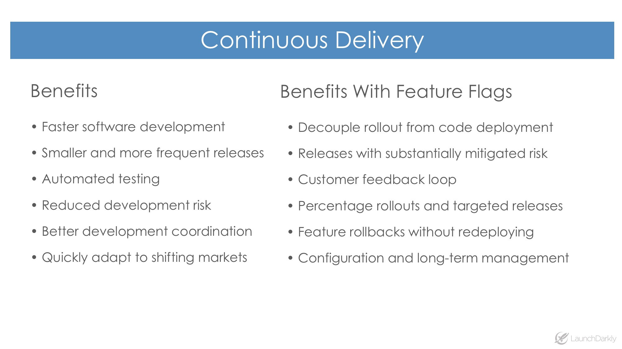 Powering Continuous Delivery With Feature Flags - Justin