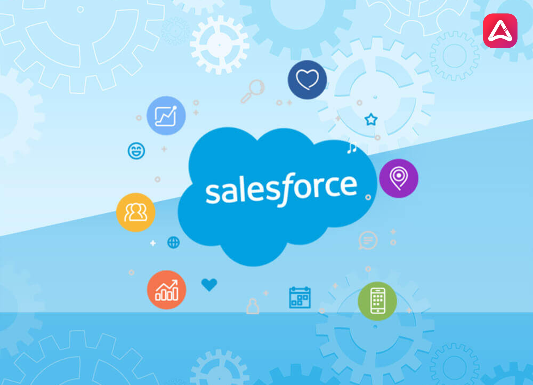 salesforce developer canada