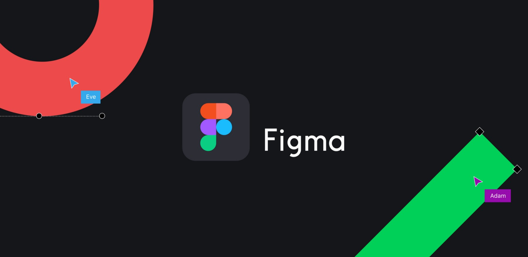 Getting started with Figma - Prototypr