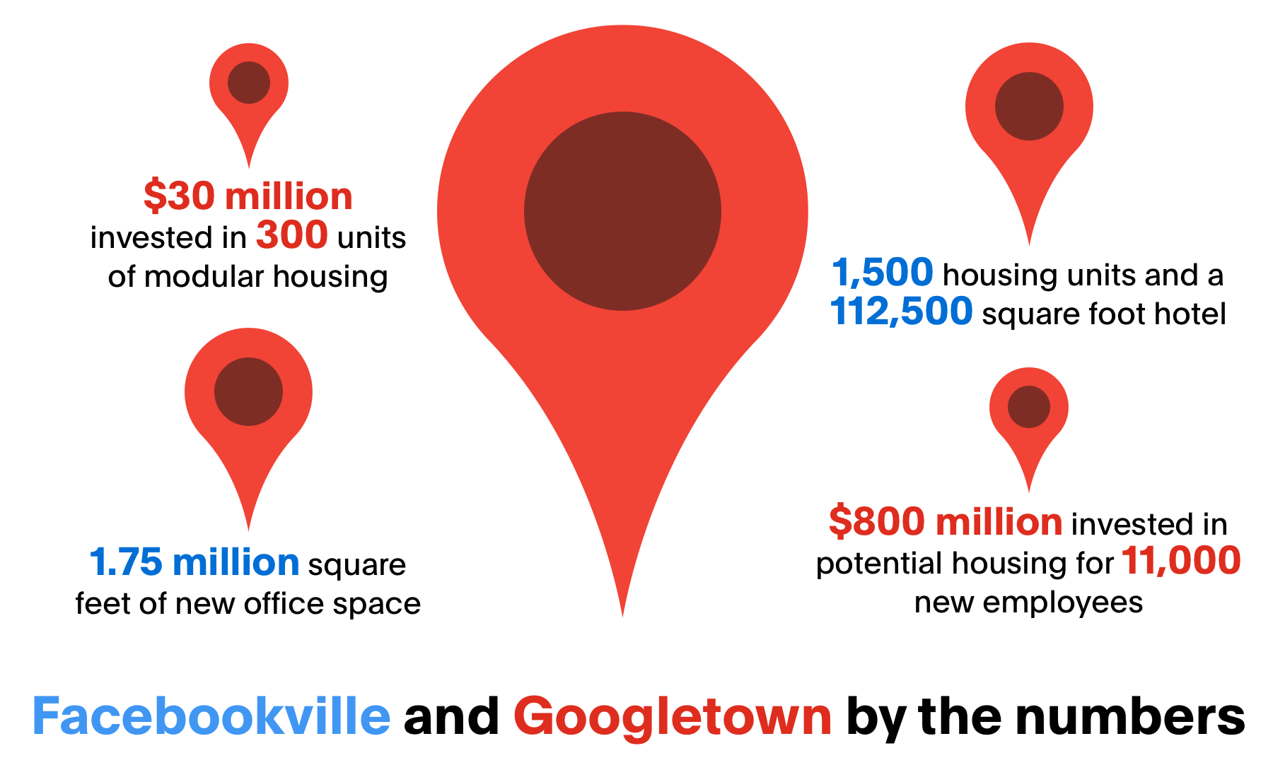 Google and Facebook are building the ultimate perk: housing