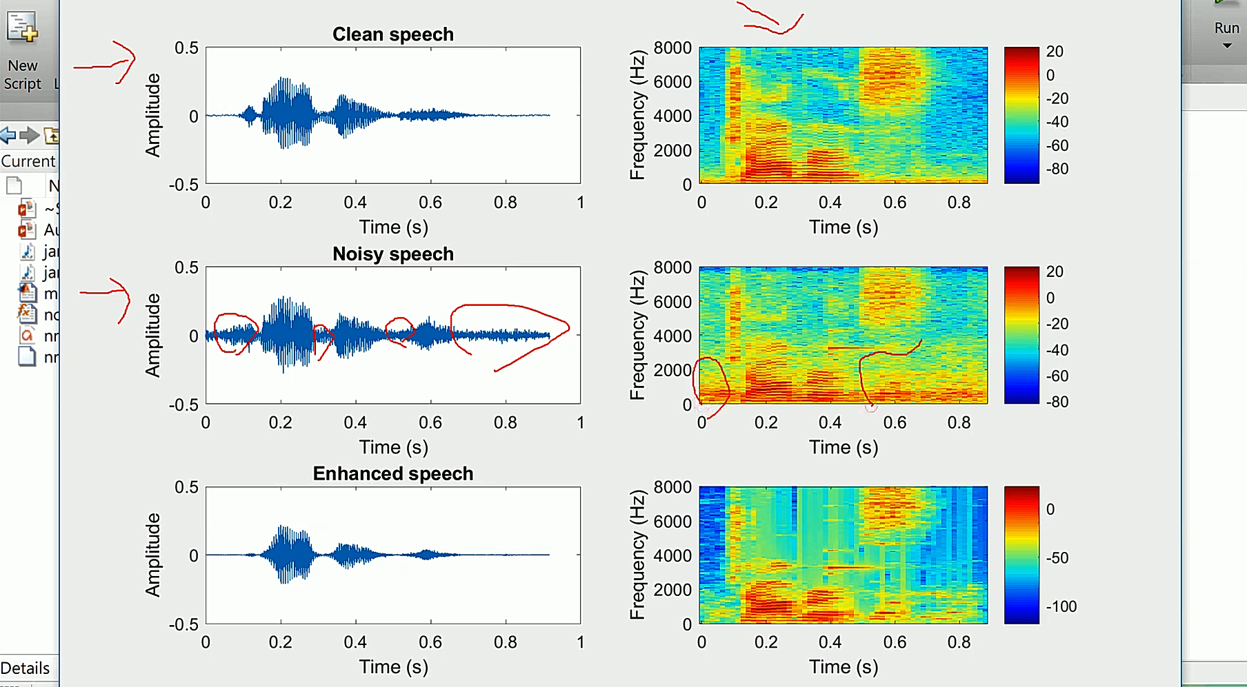 Noise Reduction by Wiener Filter by MATLAB - Audio