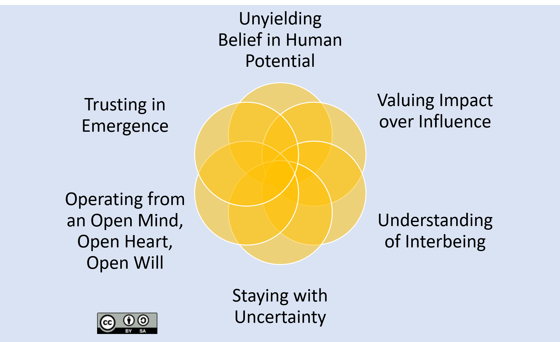 How to Lead in Uncertain Times - Emerge