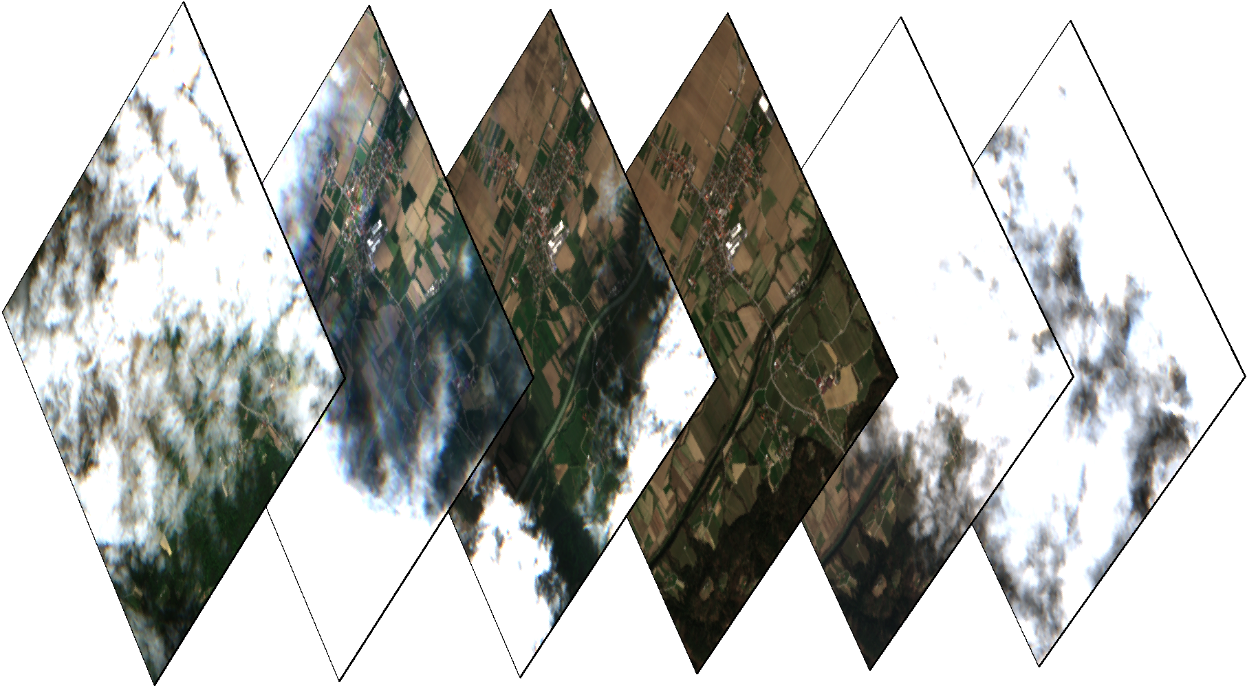 Land Cover Classification with eo-learn: Part 1 - Sentinel