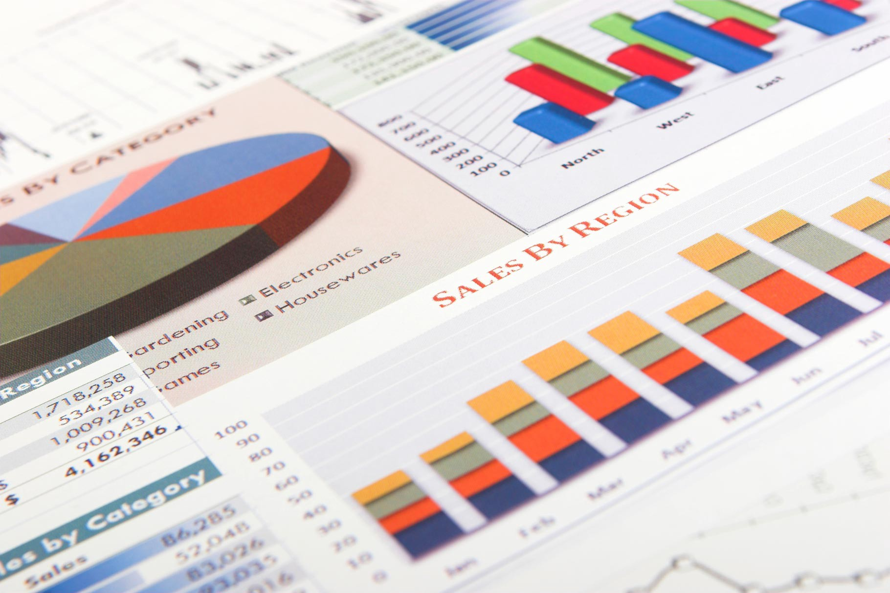 Excel for Finance: Introduction to Pivot Tables - Anastasija