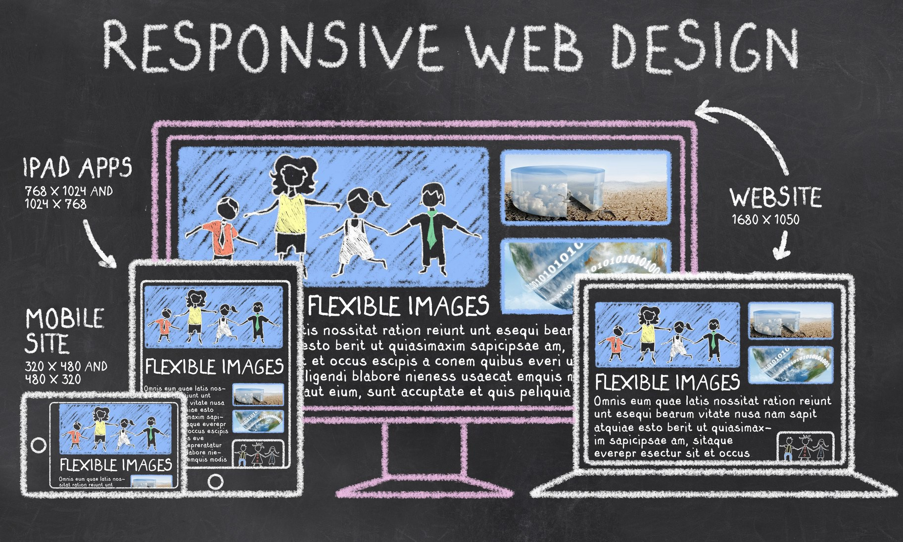 A Dummies Guide To Responsive Web Design By Bradley Nice Medium