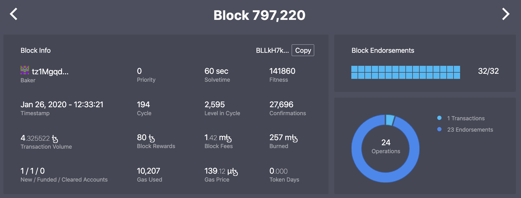 Block BLLkh7[…]SWjdTX8p on tzstats.com