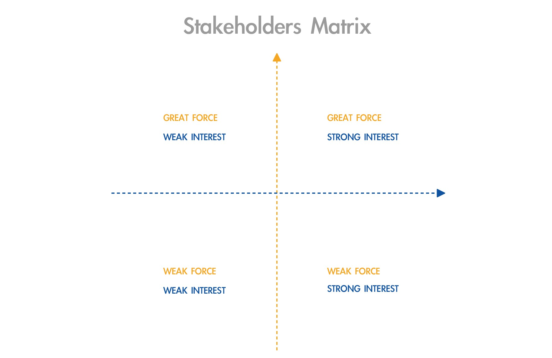 Stakeholders mapping in Design Thinking - UX Planet