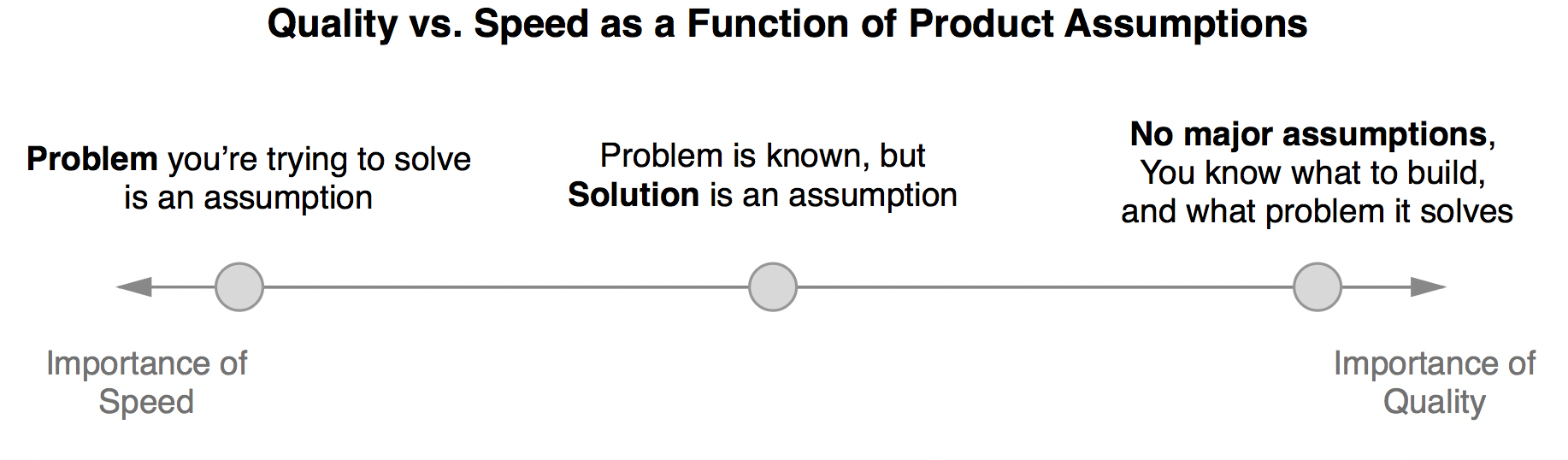 Ruthless Prioritization - The Black Box of Product Management