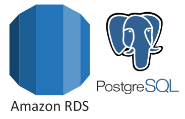 Dealing with AWS RDS Postgres Minor Version Upgrade