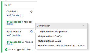 Supporting multiple output artifacts from CodeBuild in