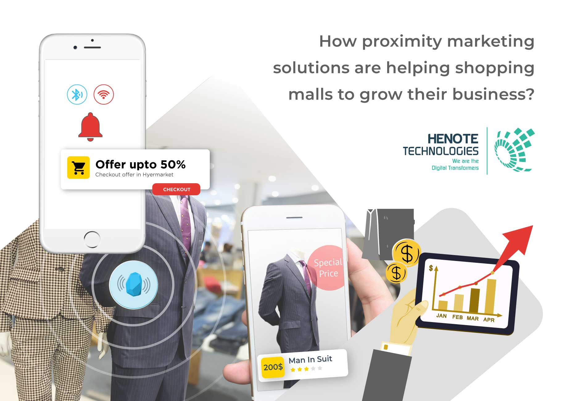 How Proximity Marketing Solutions are helping Shopping Malls