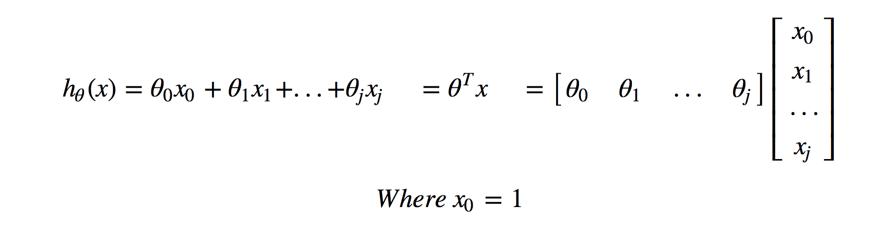 Loss Function (Part II): Logistic Regression - Towards Data