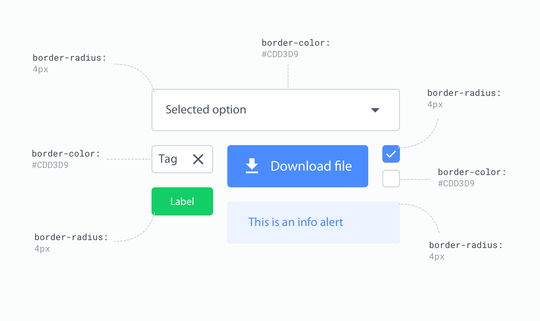 Using Sketch Libraries And Primitives To Build An Even Better System Of Buttons By Harry Cresswell Design Sketch Medium