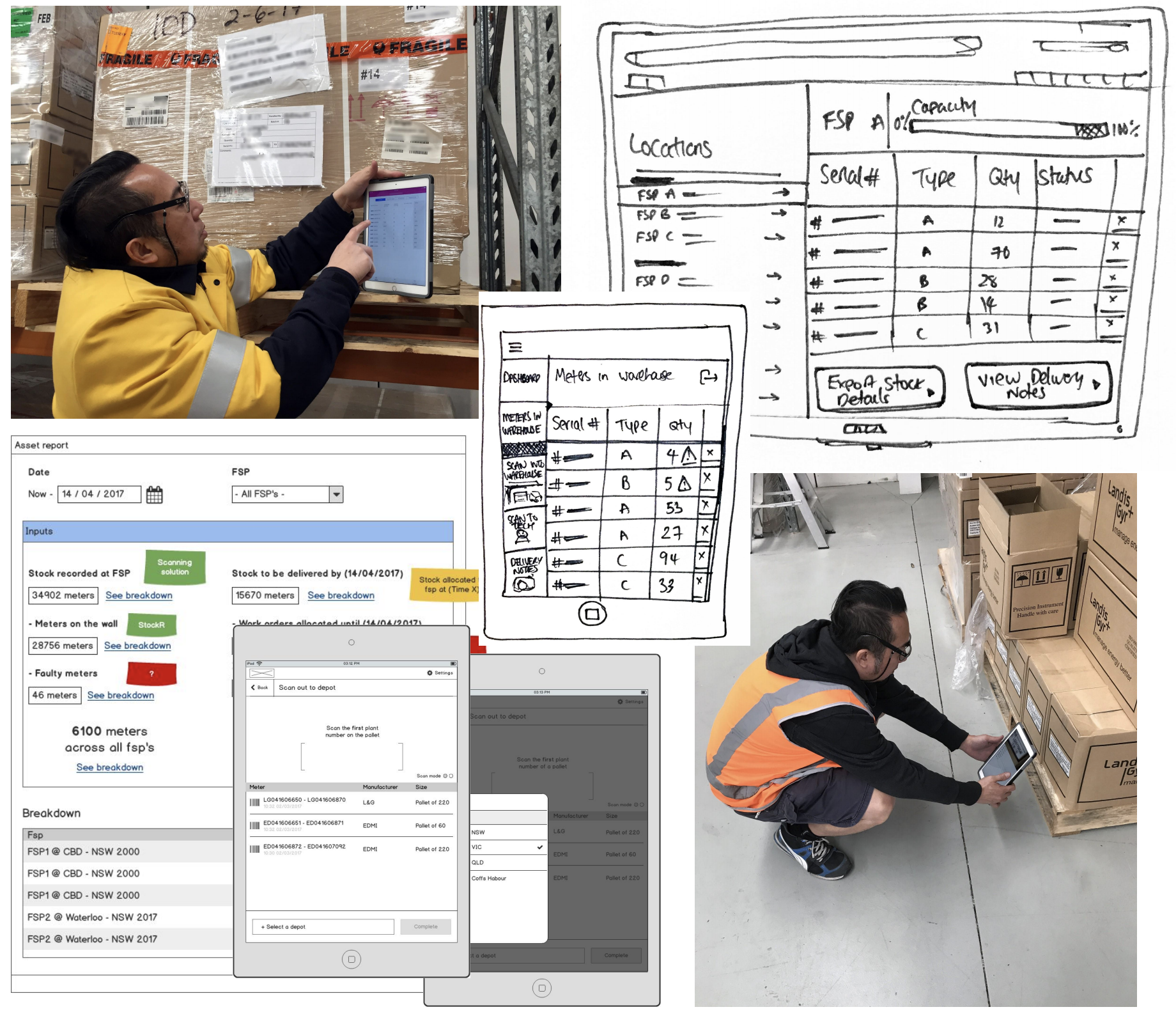 Collage of photos of people using the real application and the wireframes and prototypes used for testing