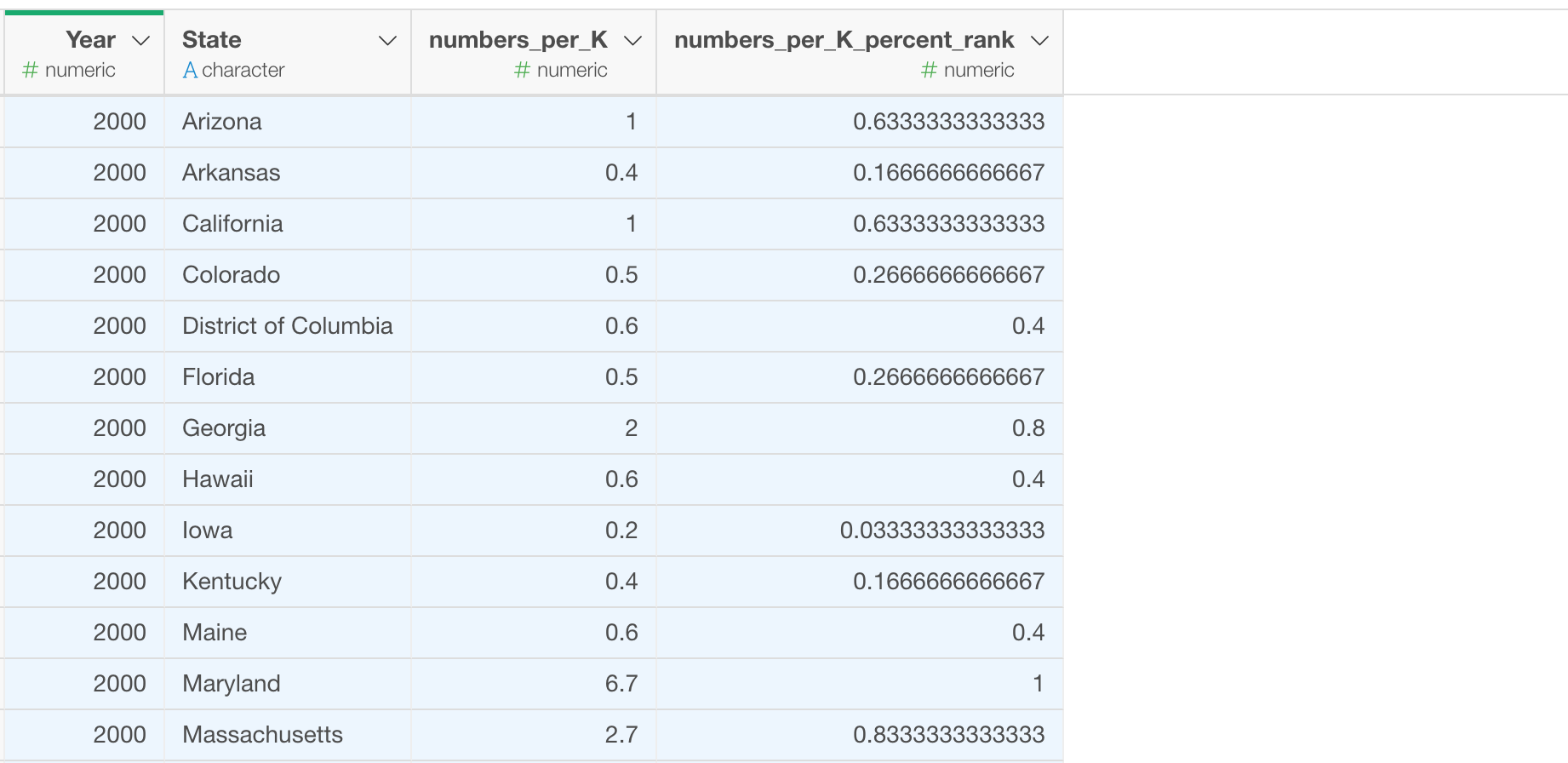 How to Calculate Percentile Ranks in R and Exploratory