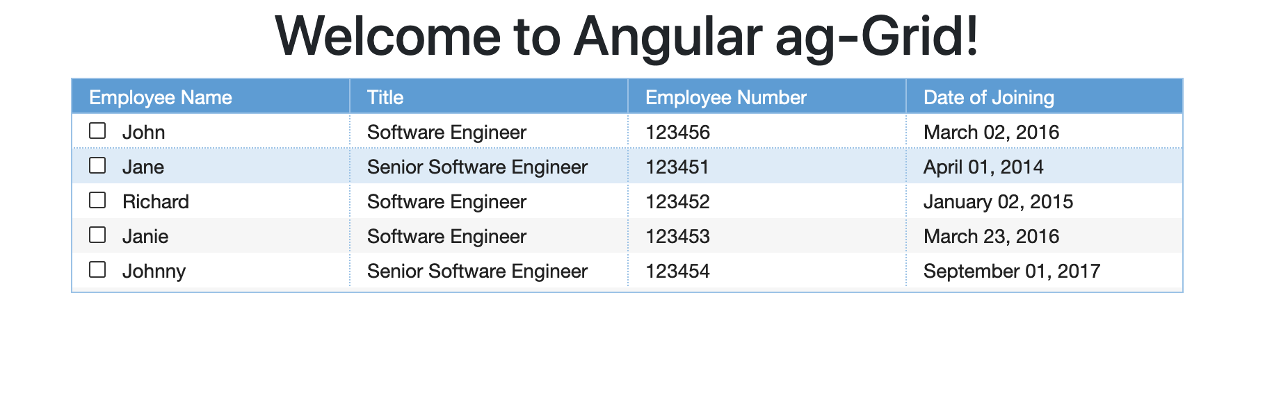 Introduction to Angular Grid - Noteworthy - The Journal Blog