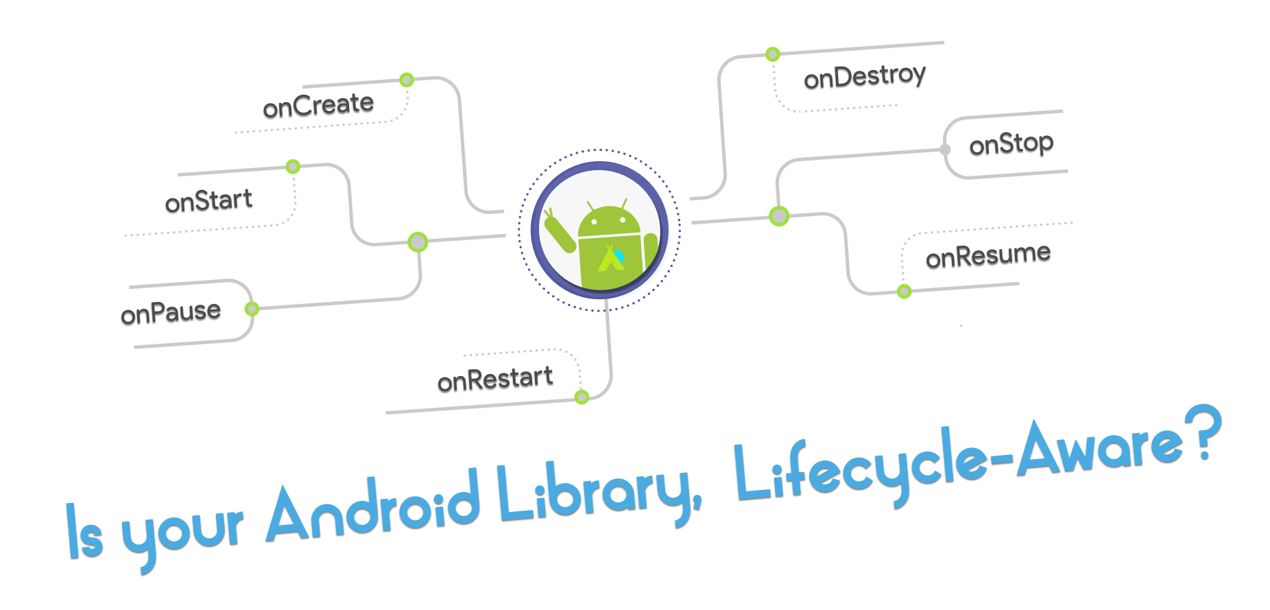 Is your Android Library, Lifecycle-Aware? - AndroidPub
