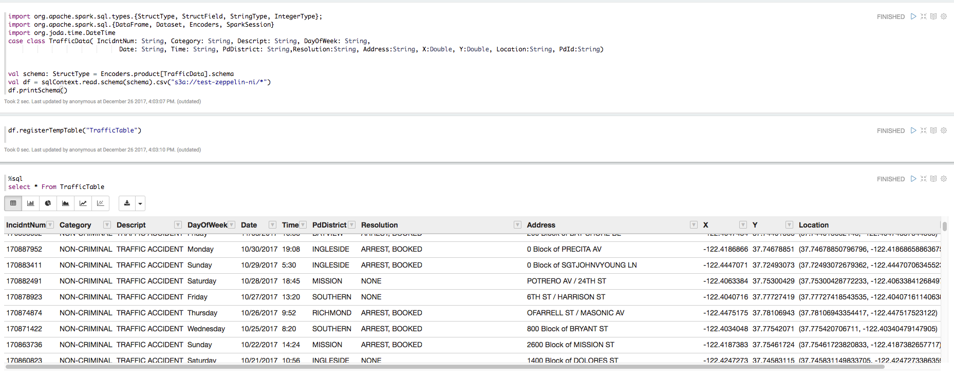 Querying our Data Lake in S3 using Zeppelin and Spark SQL