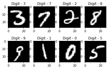 Handwritten Digit Recognition using Machine Learning