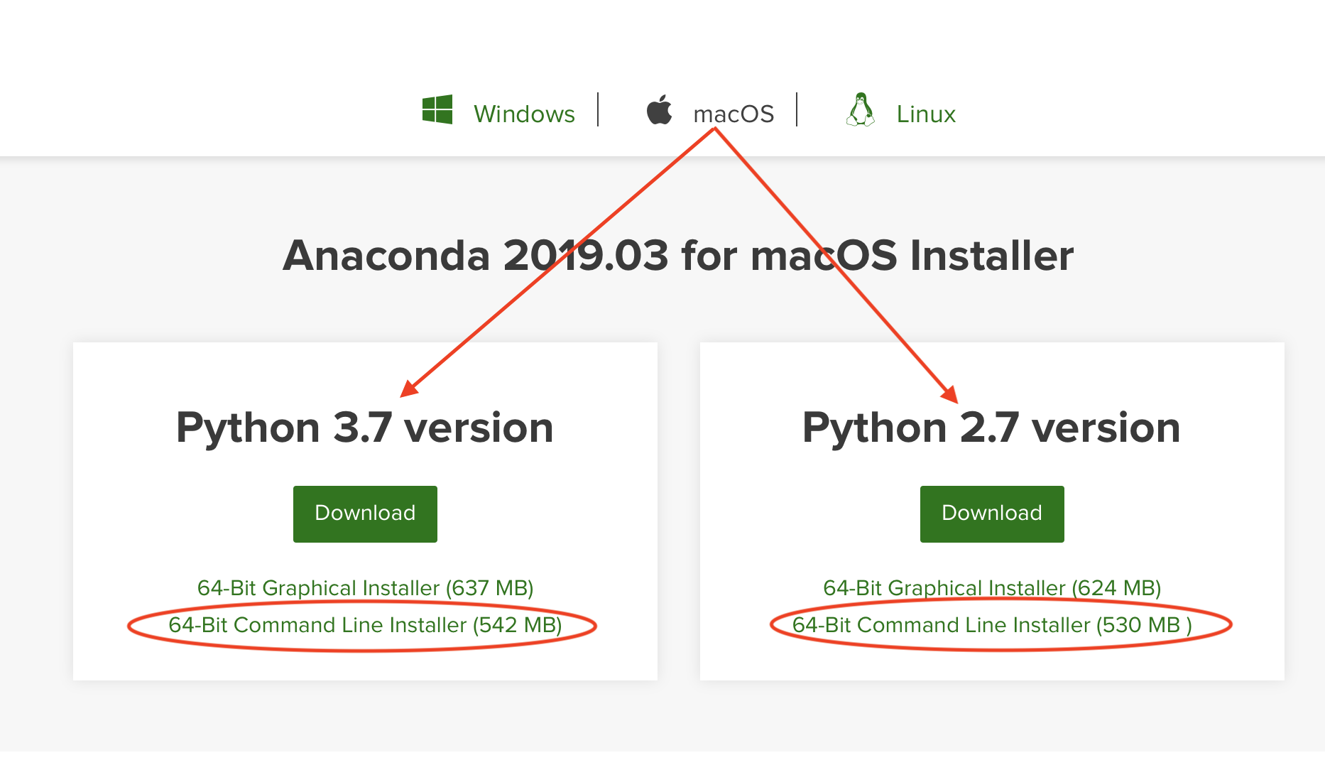 How to Successfully Install Anaconda on a Mac (and Actually