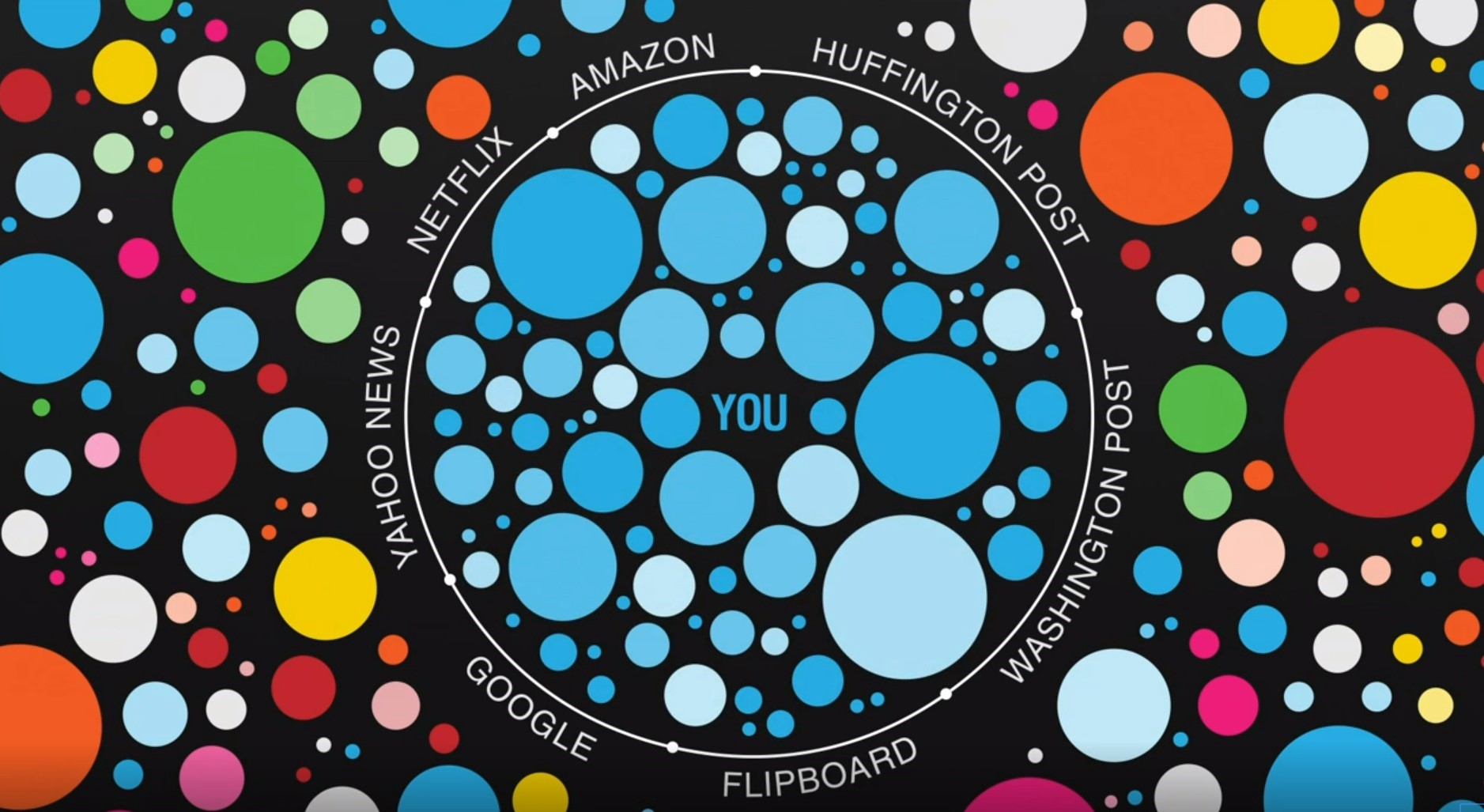 What is the Filter Bubble? Privacyについて考える | by taiki | Medium