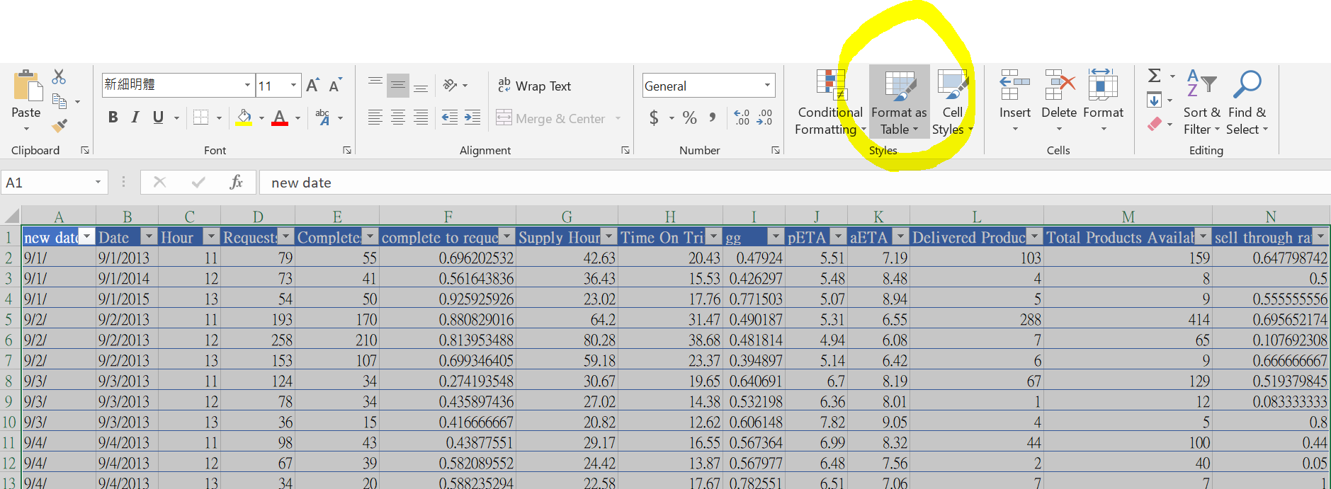 Advanced DAX application in Excel   by Connect business with ...