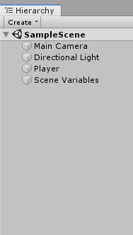 Project hierarchy screenshot by author