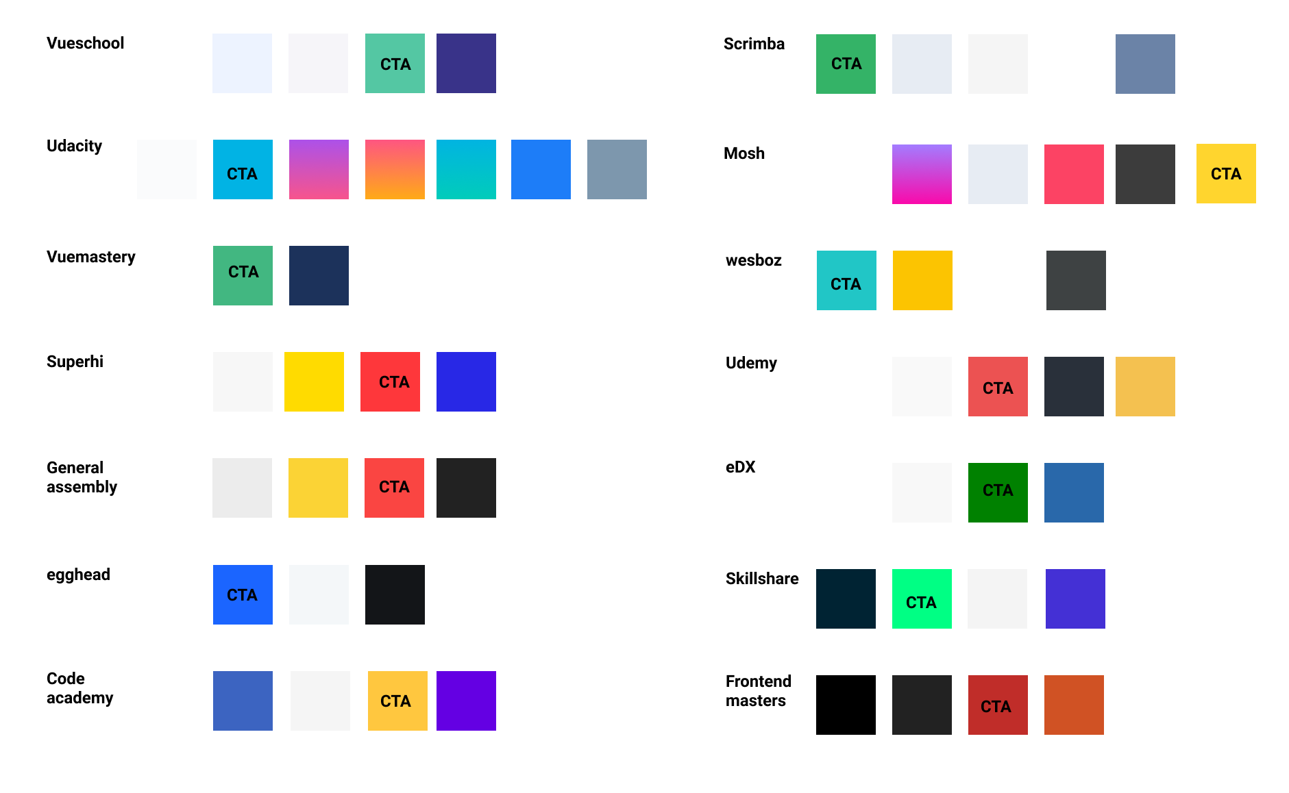 Color swatches of direct competitors