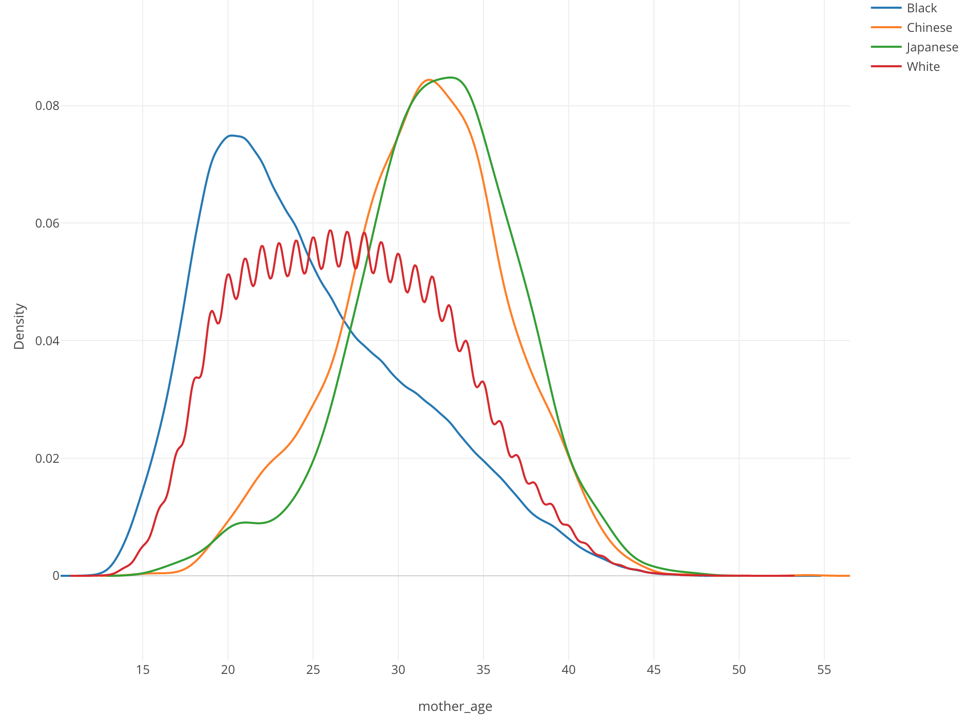 An Introduction to Exploratory v5 1! - learn data science