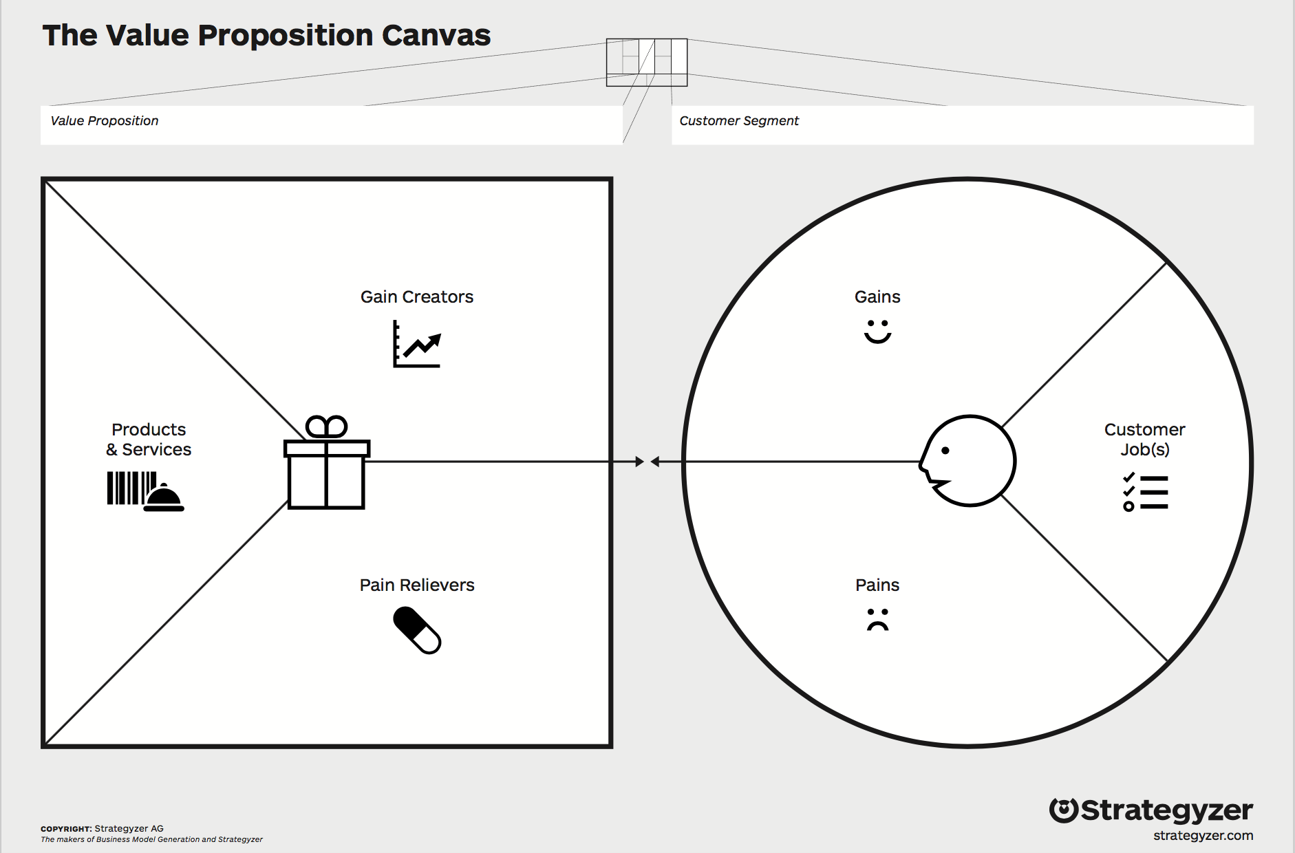 Value Proposition 30dayuxchallenge Day 4 By Ux Boot Camp Prototypr