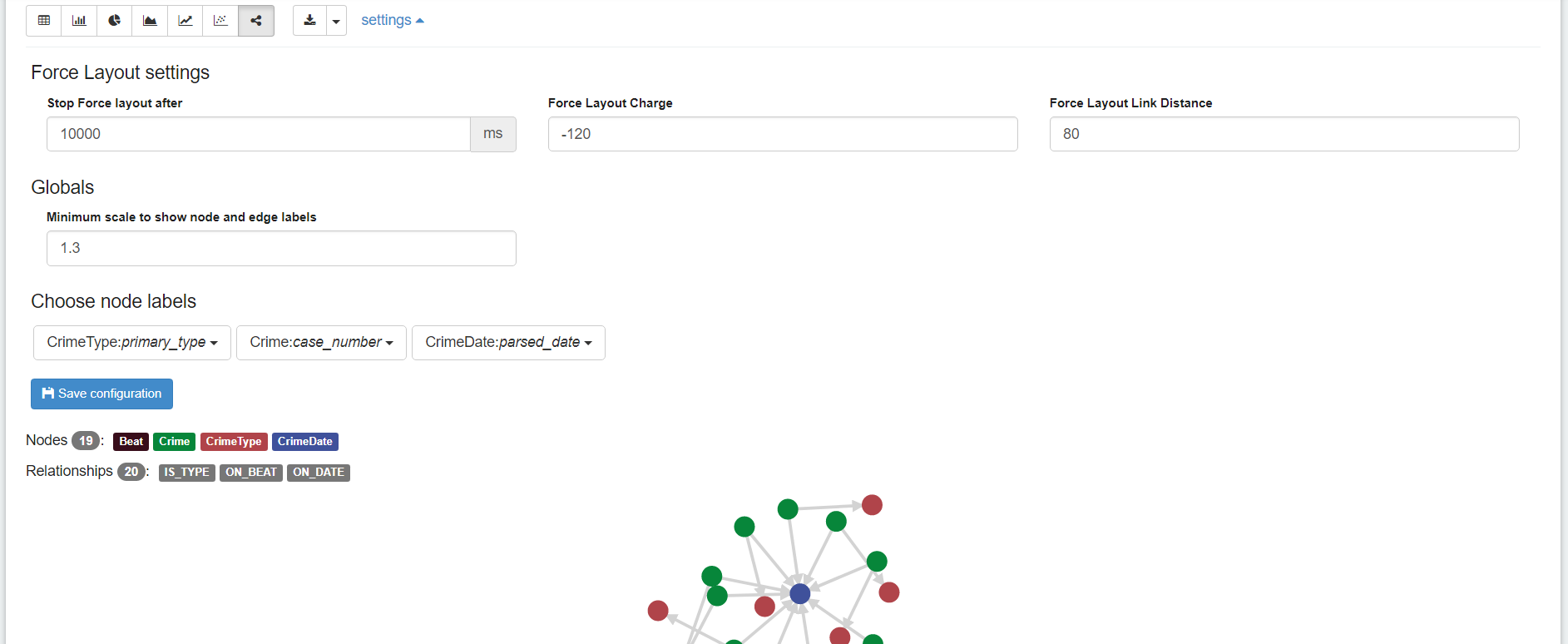Building a Graph Data Pipeline With Zeppelin Spark and Neo4j