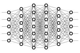 Complex Deep Learning Model