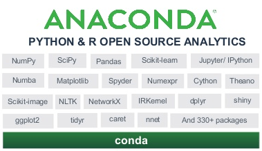 What is Anaconda and Why should I bother about it? - Pankaj