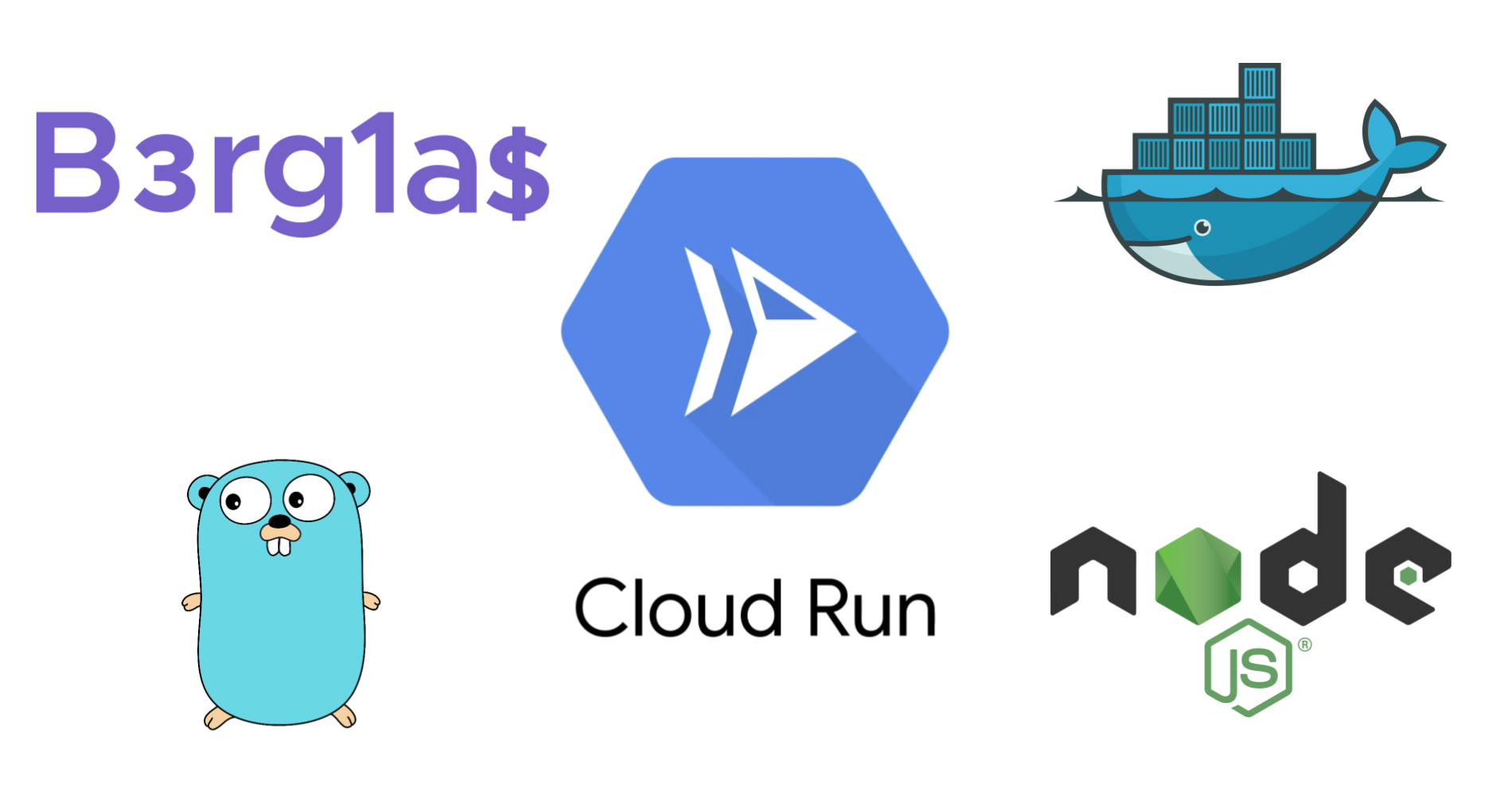 Berglas with Node js on Cloud Run - WeAreServian - Medium