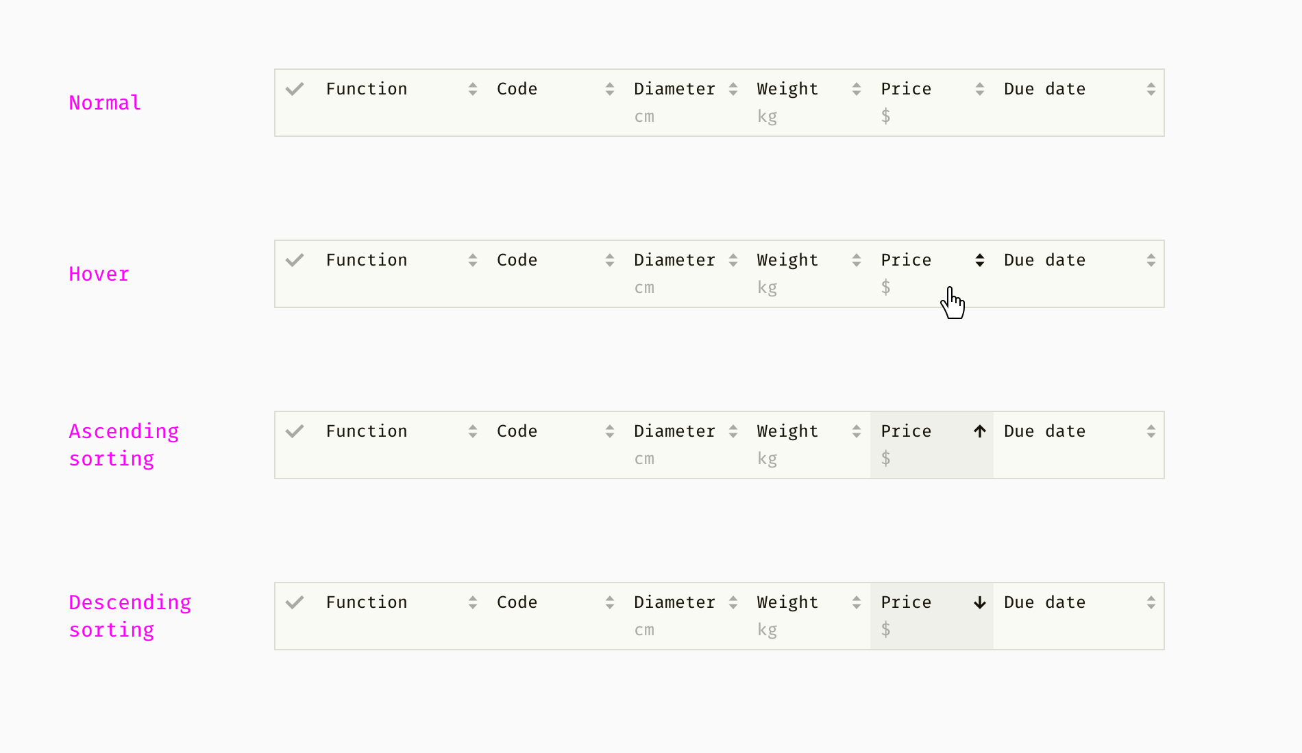 How to Design Large and Complex Web Tables - Muzli - Design