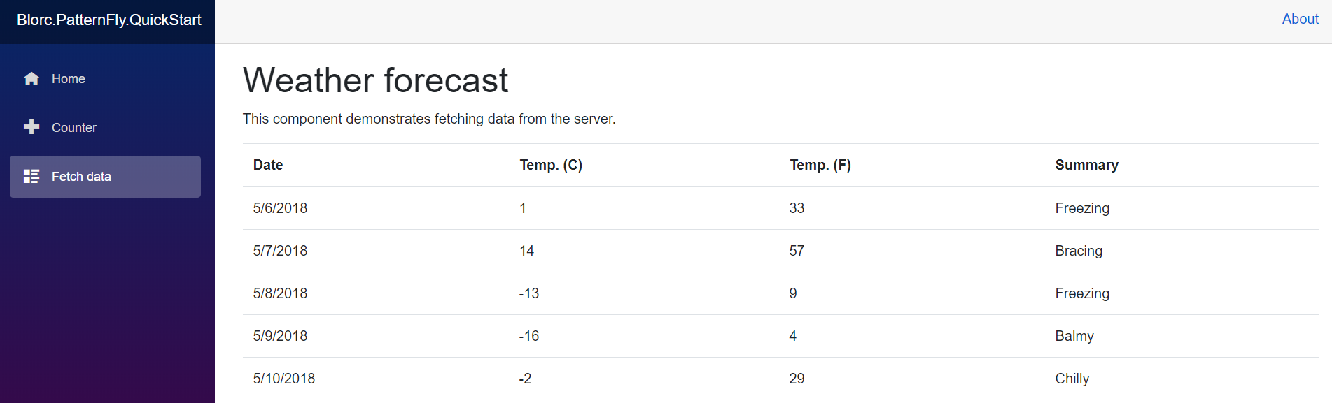 """example of the resulting FetchData app reading, """"Weather forecast"""""""